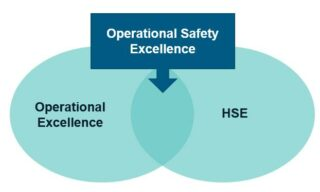 'Operational Safety Excellence' image