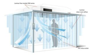 'Variable size clean room cells for a particle-free working environment' image
